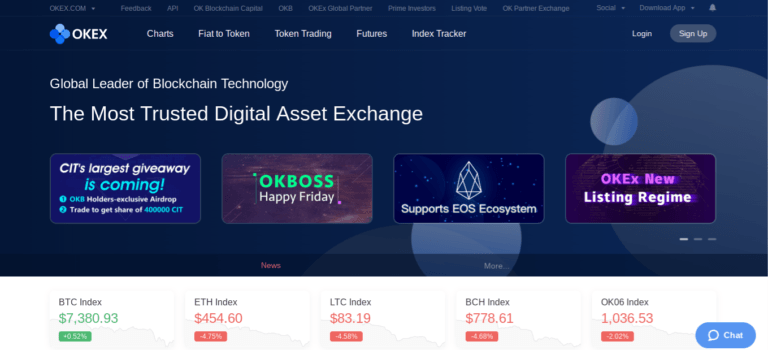 A Review of OKEx: Crypto Spot and Derivatives Trading in One Place |  Cryptoglobe