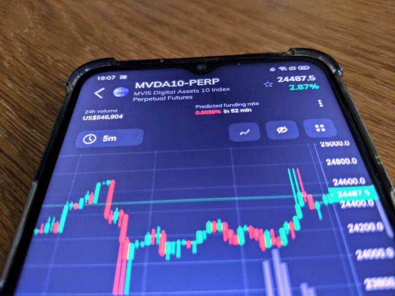 FTX Launches Innovative Perpetual Futures Products Based on MVIS-CryptoCompare Indices